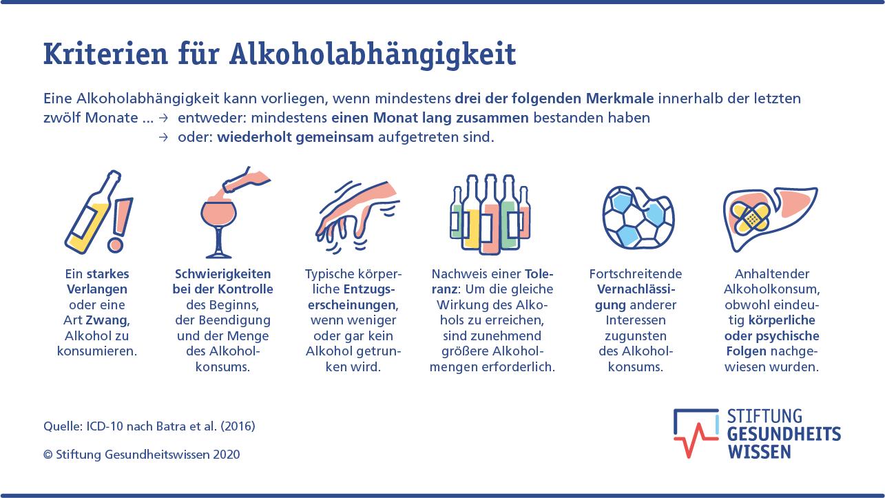 Ein ist alkoholiker man Alkoholiker: Definition,